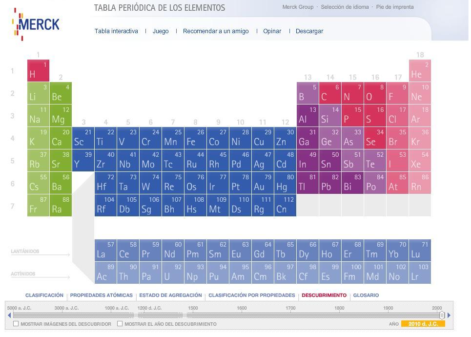 Tabla peridica interactiva qumicas thi urtaz Images