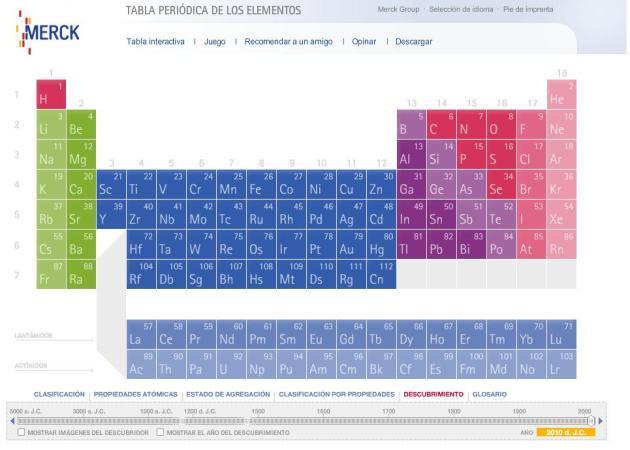 Tabla periodica sin elementos choice image periodic tabla peri dica la tabla periodica urtaz Choice Image