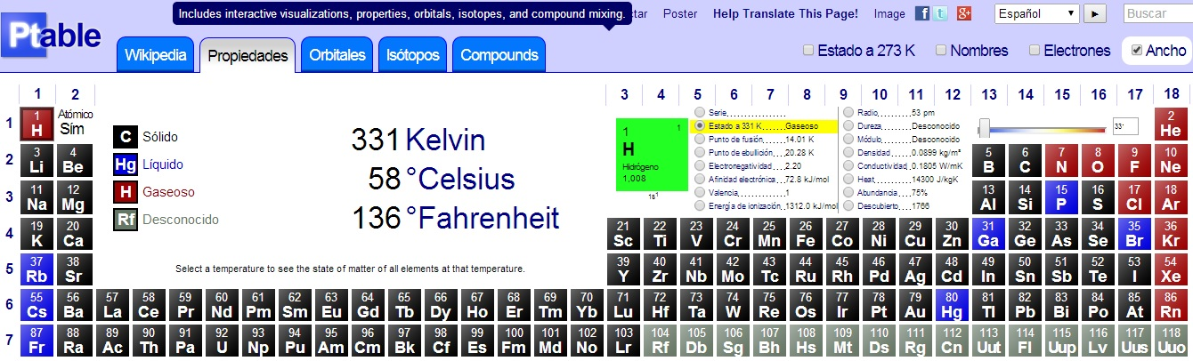 Tabla peridica dinmica qumicas thi urtaz Image collections