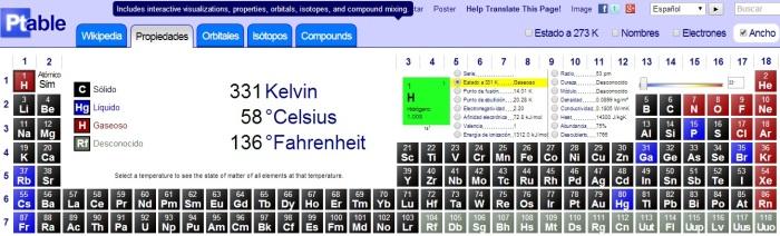 Tabla peridica de los elementos qumicas thi tabla peridica dinmica urtaz Image collections