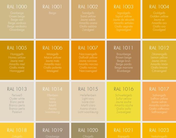 Los Colores RALClassic